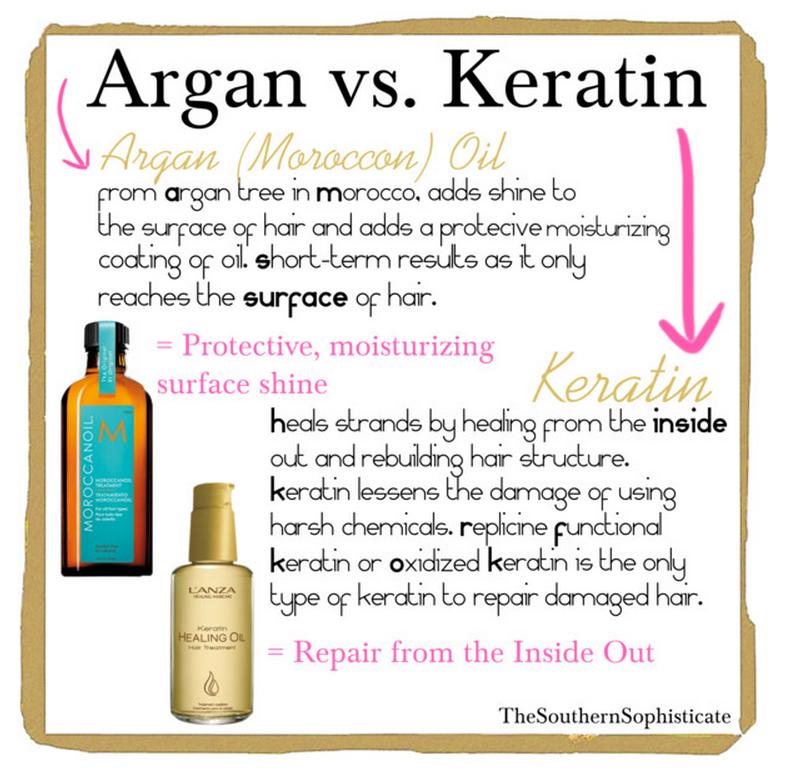 Argan vs Keratin